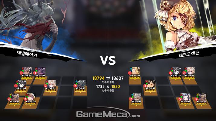 5x3 맵에 캐릭터를 배치하고, 스킬을 사용해 싸우는 전투 방식 (사진제공: 넥스트플로어)