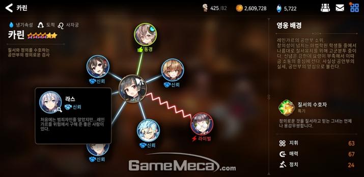 다양하게 얽힌 캐릭터 사이의 관계 역시 게임의 핵심 재미 (사진제공: 스마일게이트)