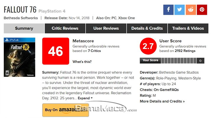 The PS4 version has the worst score of 46 (photo source: official Metacritic site)