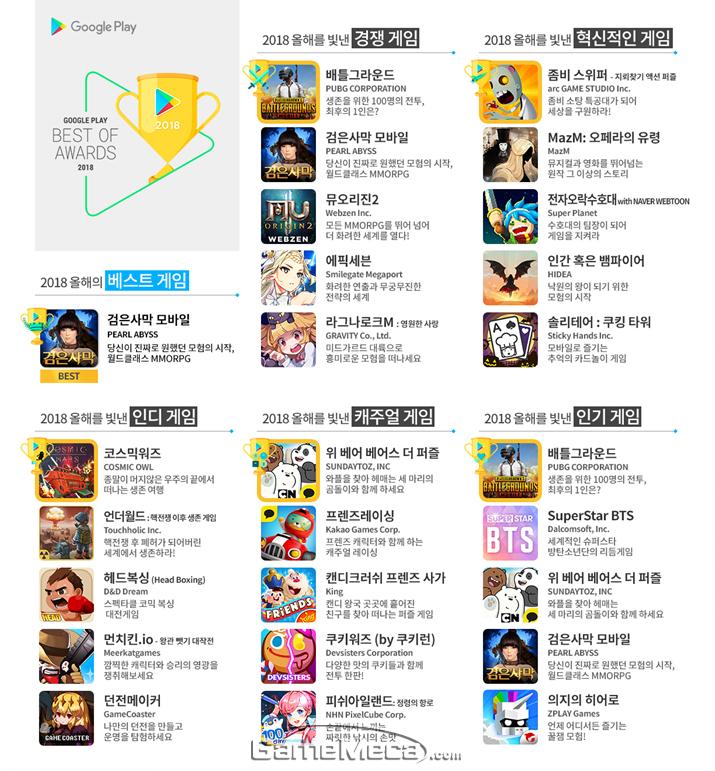 구글플레이 2018년 올해의 게임 목록 (사진제공: 구글플레이)