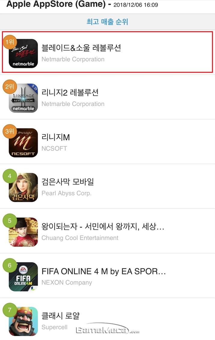 '블소 레볼루션' 애플 앱스토어 매출 1위를 달성한 모습 (사진제공: 넷마블)