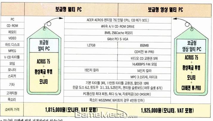 옥소리 보급형 PC 패키지 사양표 (사진출처: 게임메카 DB)