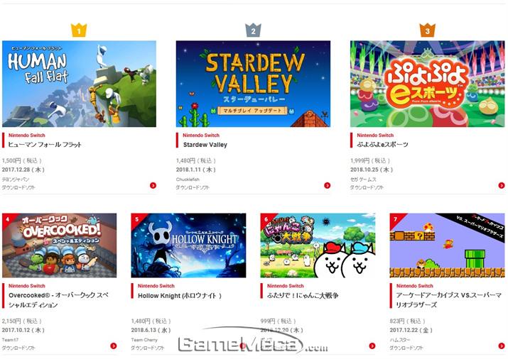 2018년 닌텐도 스위치 다운로드 전용작 판매 순위 (사진출처: 닌텐도 공식 홈페이지)