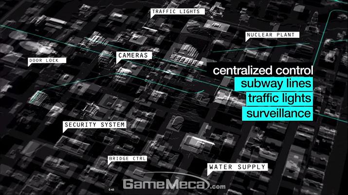 '와치독'에서는 모든 것이 ctOS로 이어지며, 중앙 서버를 해킹해 통제 가능하다 (사진출처:게임 내 영상 갈무리)