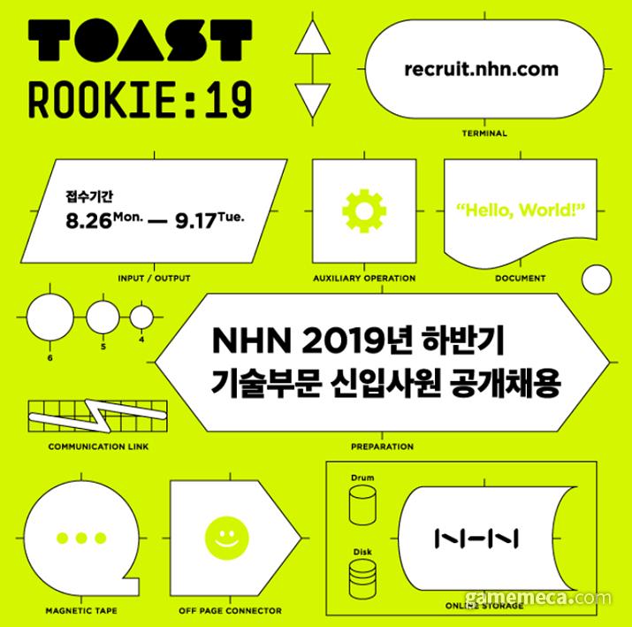 NHN의 2019년 기술부문 공채 안내문 (사진제공: NHN(