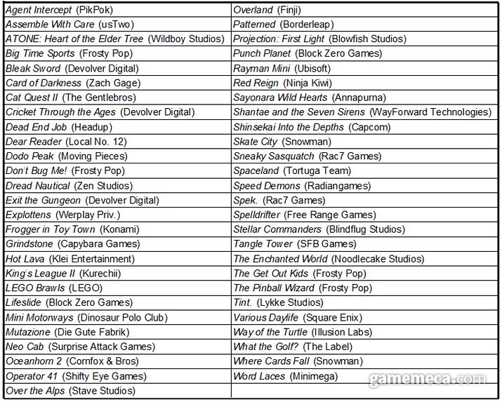 애플 아케이드 1차 지원 게임 리스트 (자료출처: 애플 아케이드)
