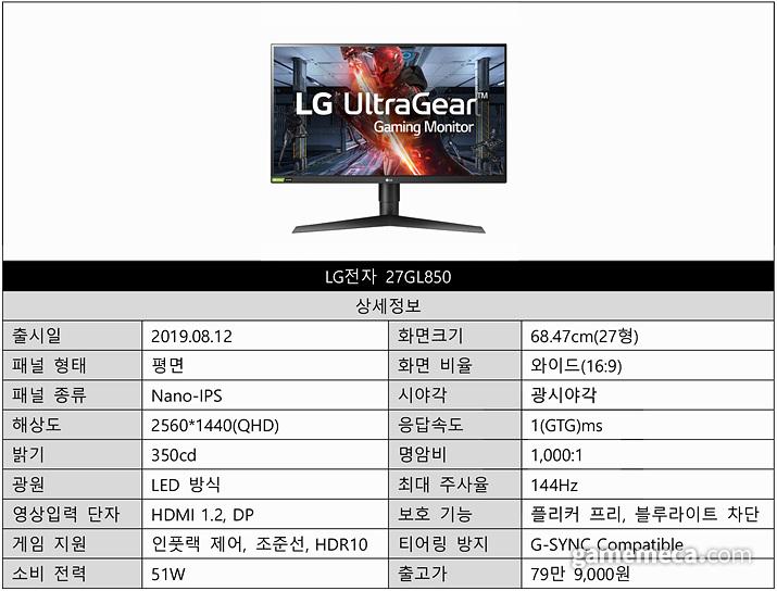'27GL850' 상세 스펙 (자료: 제품 공식 웹페이지)