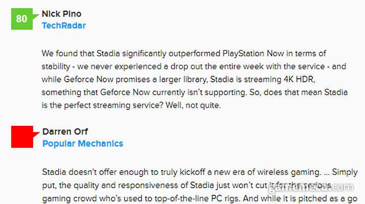 Stadia's evaluation by the media abroad was released (Photo source: Metacritic)