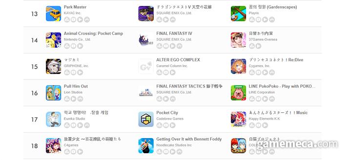 일본 구글 플레이스토어 매출 15위를 기록 중인 프린세스 커넥트 리다이브 (사진출처: Gevolution)