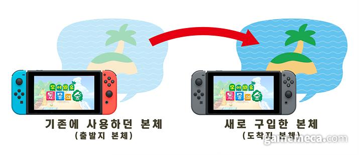 데이터 이전에는 섬 이사와 (사진출처: 한국닌텐도 공식 홈페이지)