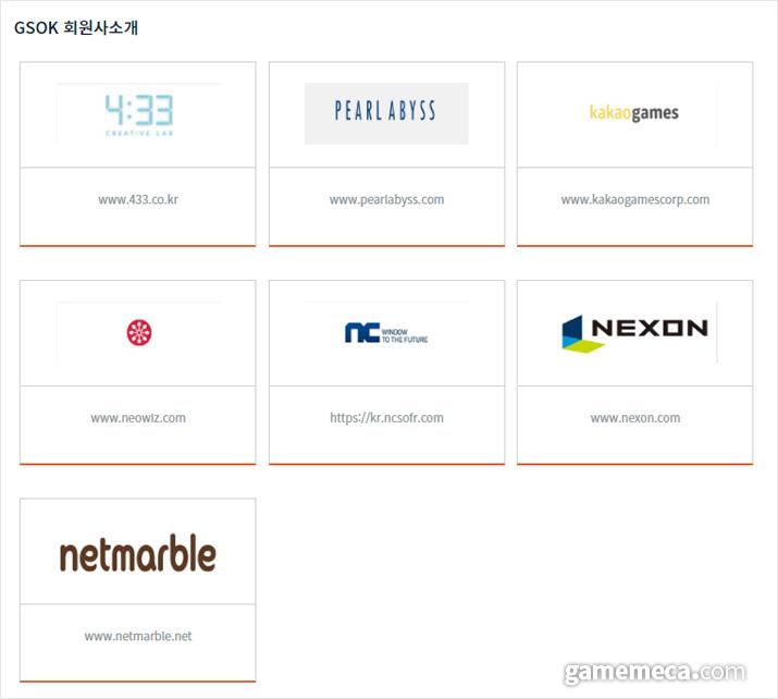자율규제를 맡고 있는 한국게임정책자율기구 회원사 현황 (사진출처: 기구 공식 홈페이지)