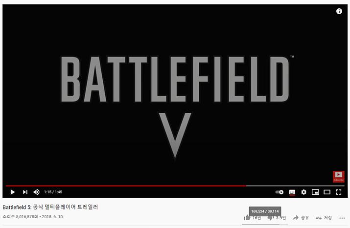 배틀필드 5 첫 트레일러의 3년간 조회수와 '좋아요/싫어요' 수 (사진출처: 배틀필드 공식 유튜브 채널)