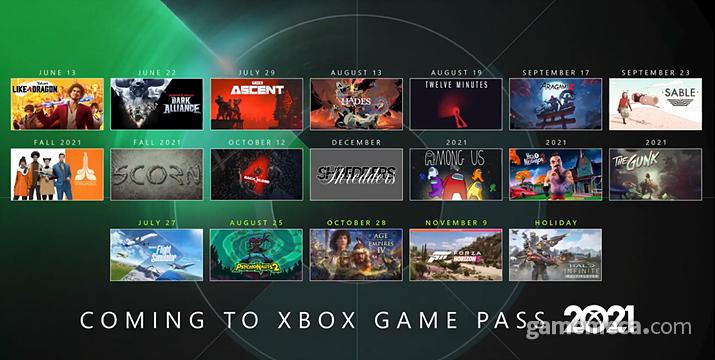 올해 게임패스에 추가되는 대작 라인업만 해도 이만큼 (사진출처: MS-베데스다 쇼케이스 갈무리)