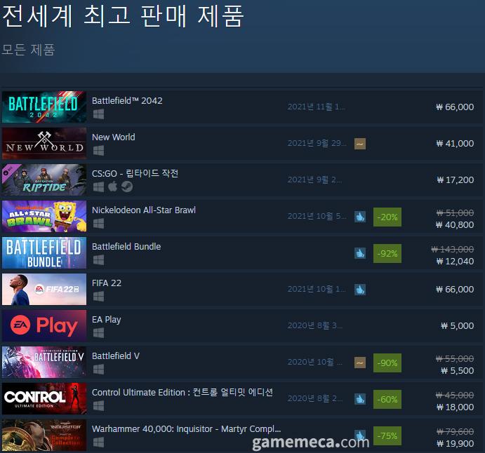 10월 7일 오전 10시 47분 기준 스팀 전세계 최고 판매 순위 (자료출처: 스팀 공식 페이지)
