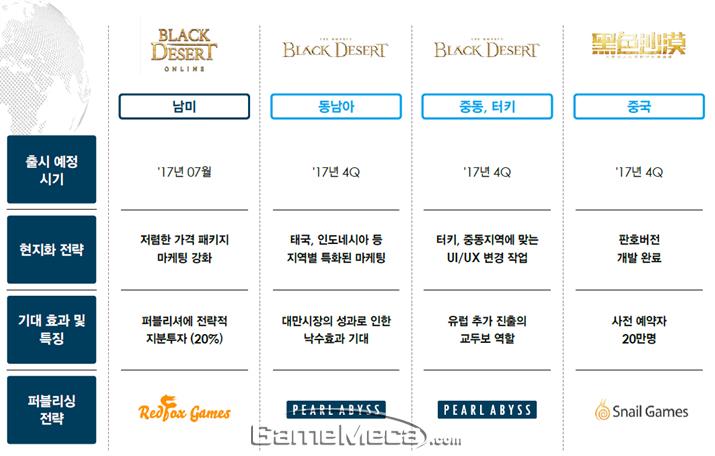 2017년 '검은사막' 해외 진출 현황 (자료제공: 펄어비스)