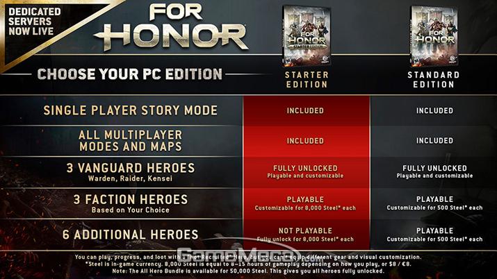 ▲ '포 아너 스타터 에디션'과 본편 차이점 (사진출처: 게임 공식 홈페이지)