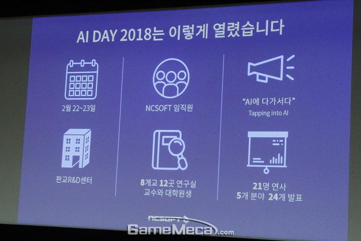 2월 진행된 '엔씨 AI 데이 2018' (사진: 게임메카 촬영)