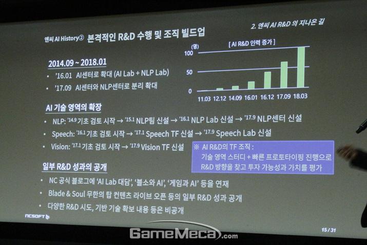 엔씨소프트는 7년 동안 AI 개발 조직을 꾸준히 확대시켰다 (사진: 게임메카 촬영)