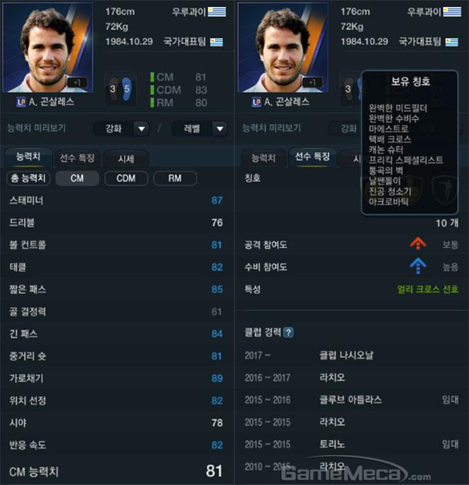 LP 알바로 곤잘레스 CM 포지션 기준 주요 능력치와 선수 특징
