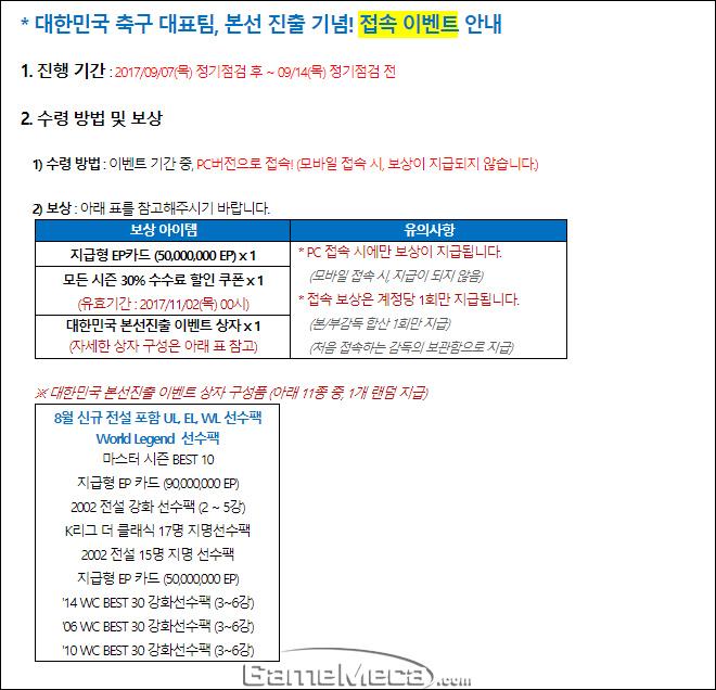 피파온라인3 대한민국 축구 대표팀 본선 진출 이벤트