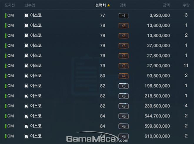 2017년 9월 8일 오전 11시 30분 기준 16시즌 이스코의 경매장 상황
